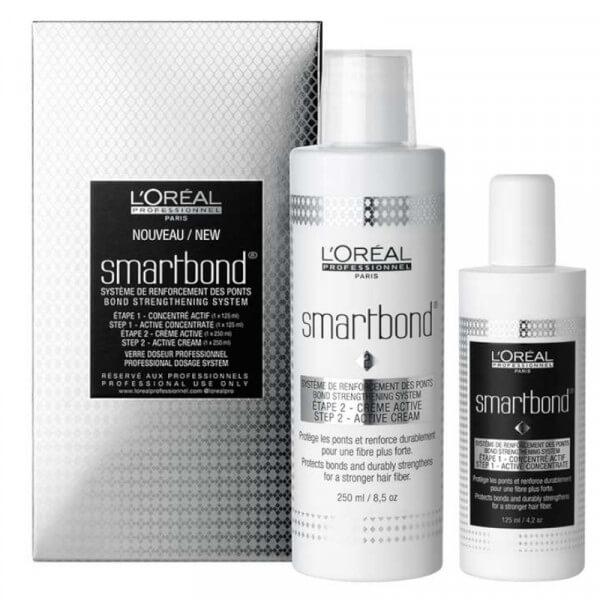 Smartbond Mini Kit - L'Oréal