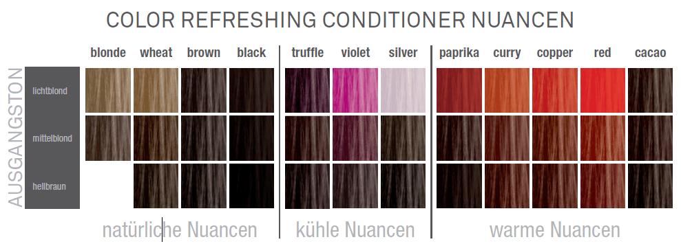 Color-Refreshing-Conditioner-Nuancen2