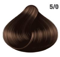 AWESOMEcolors Silky Shine 5/0 Hellbraun 60 ml